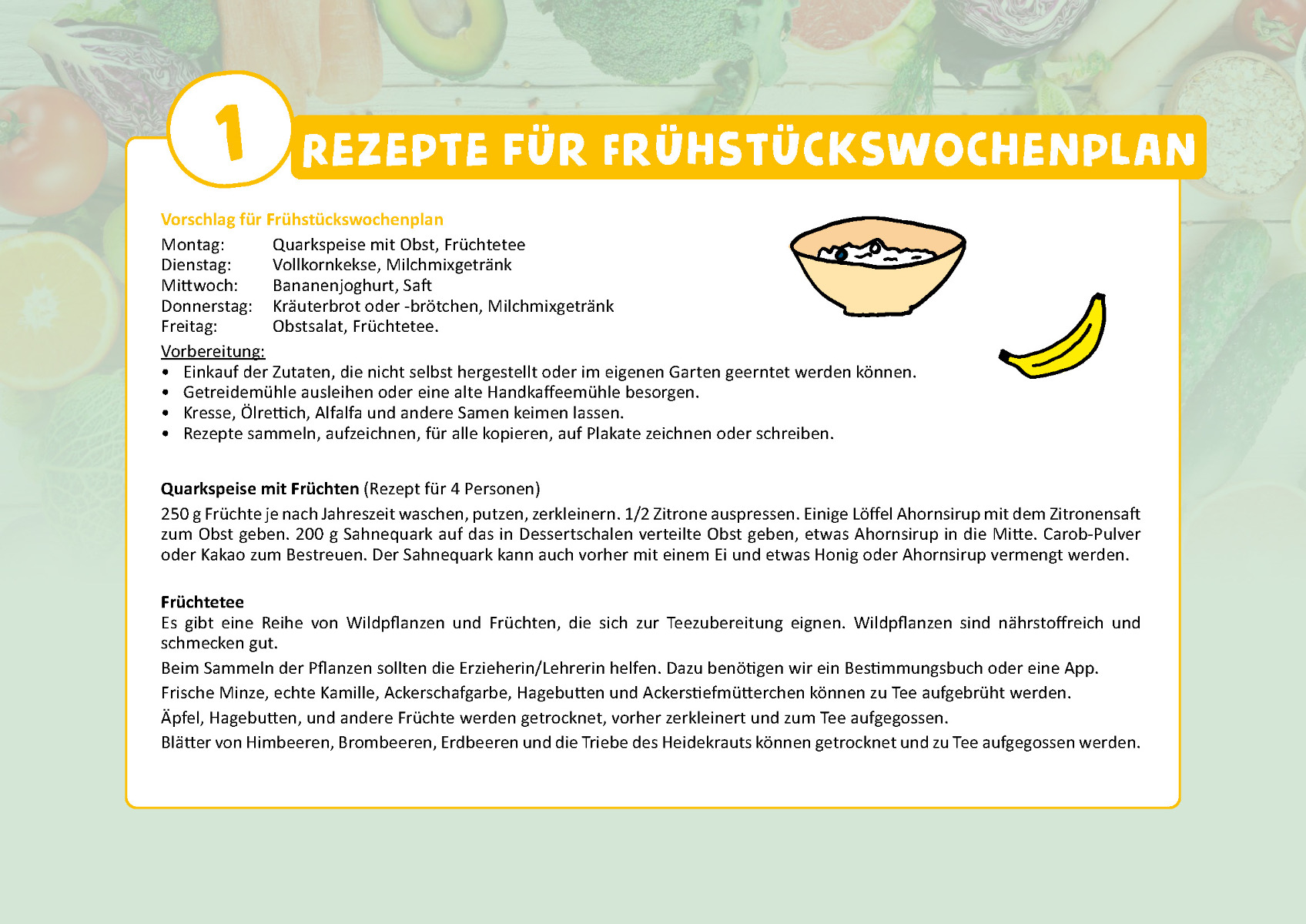 Rezepte_Frühstück